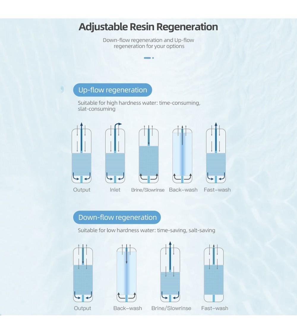 HEALTH MANAGER atvirkštinio osmoso sistema RO-100G-H08